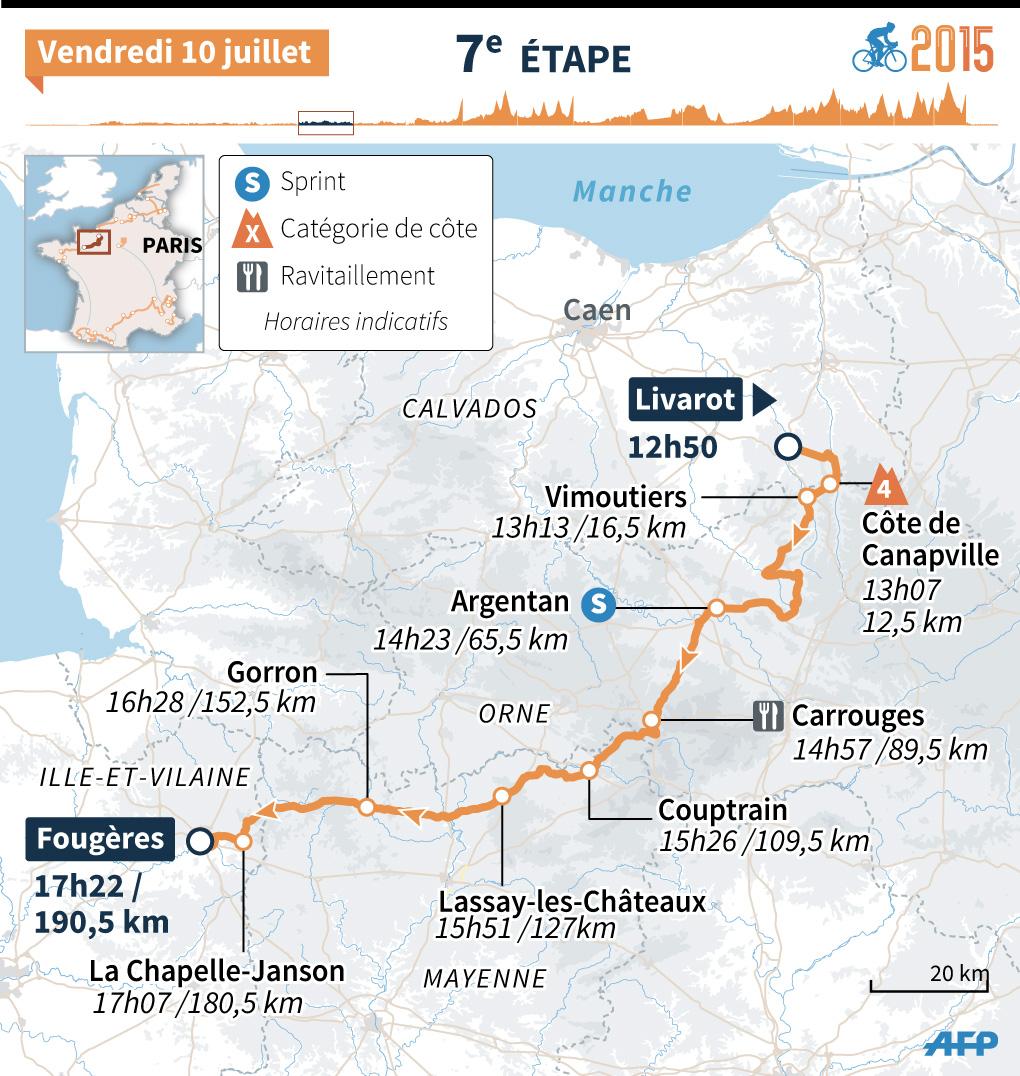 Tour de France 2015 : le parcours de la 7e étape