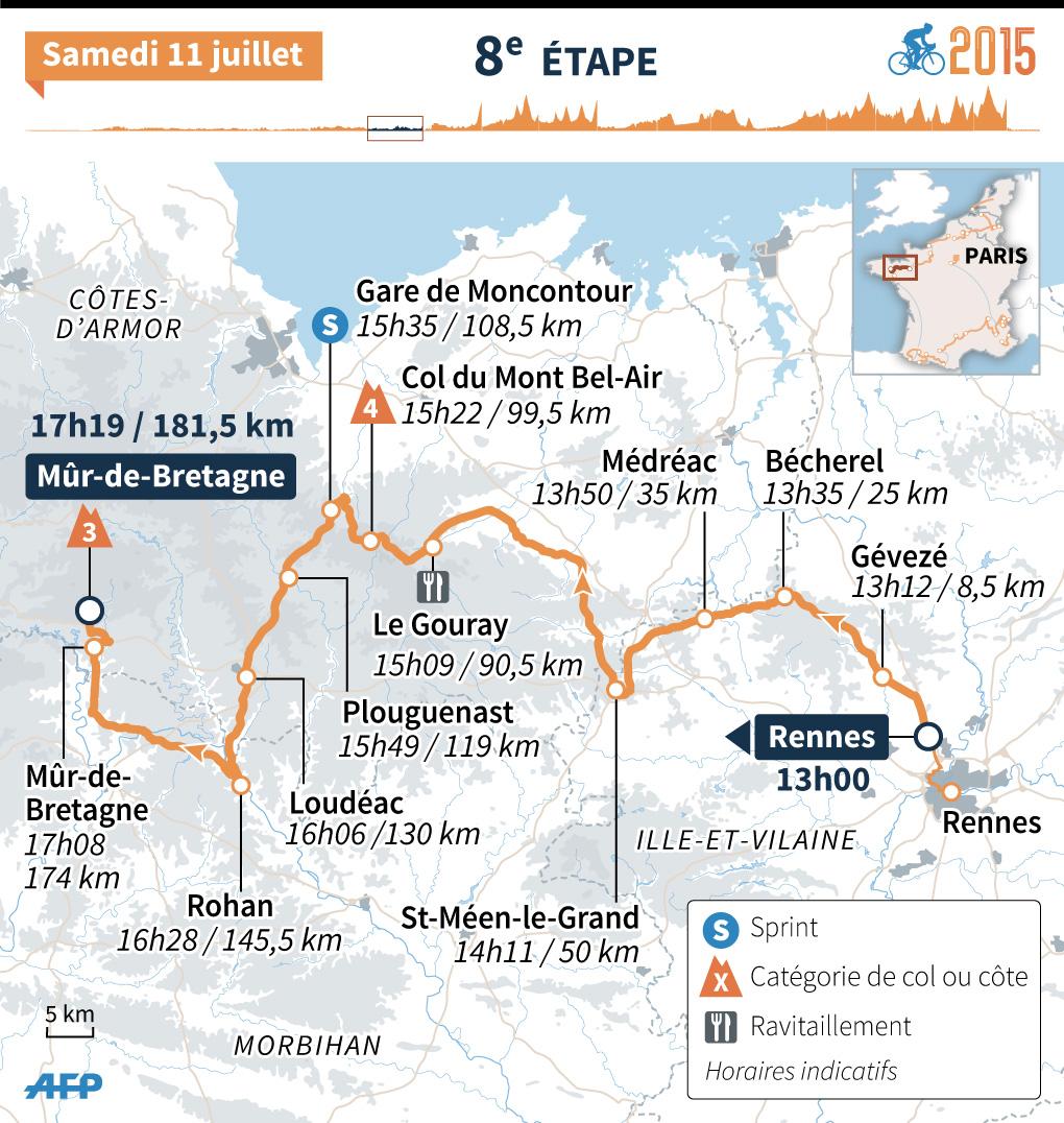 Tour de France 2015 : le parcours de la 8e étape