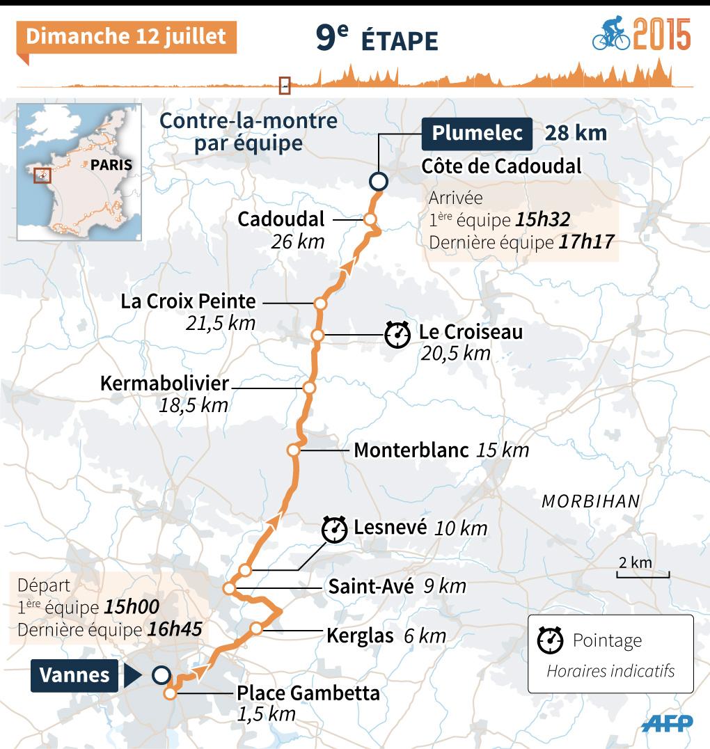 Tour de France 2015 : le parcours de la 9e étape