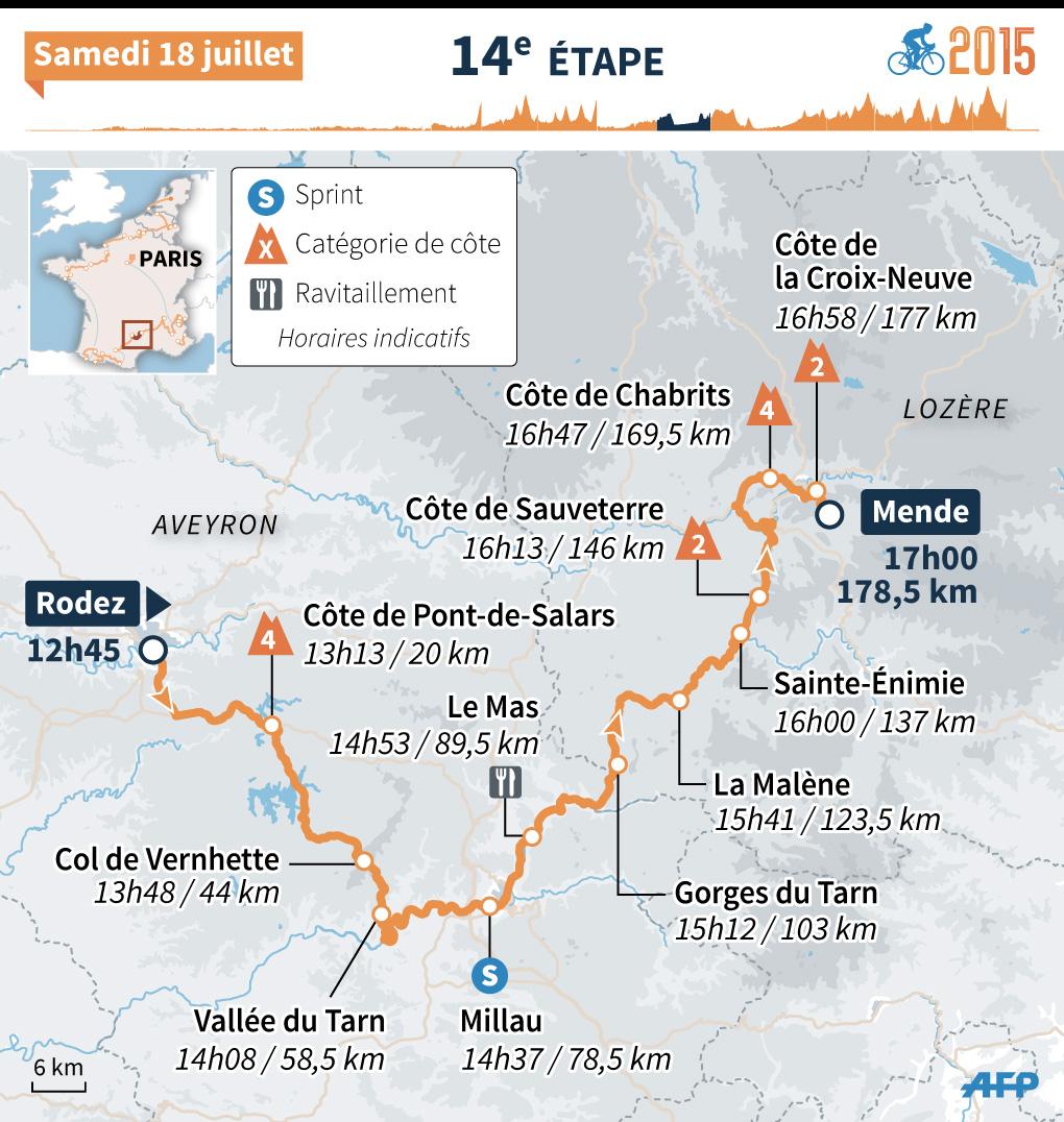 Tour de France 2015 : le parcours de la 14e étape