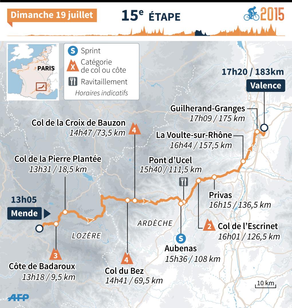 Tour de France 2015 : le parcours de la 15e étape
