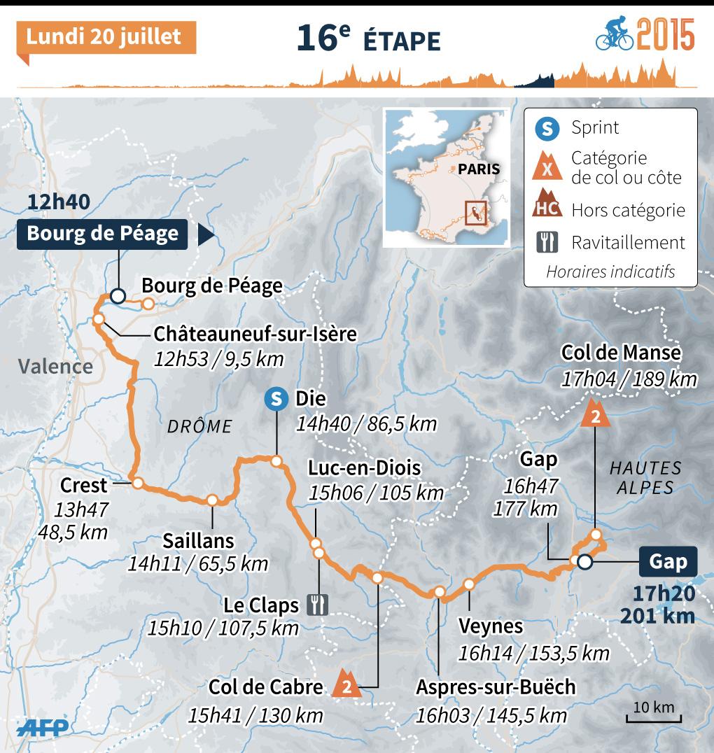 Tour de France 2015 : le parcours de la 16e étape