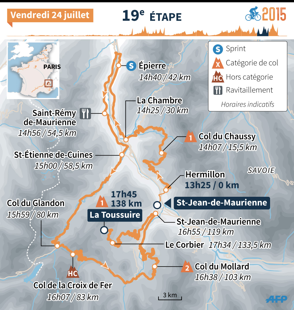 Tour de France 2015 : le parcours de la 19e étape