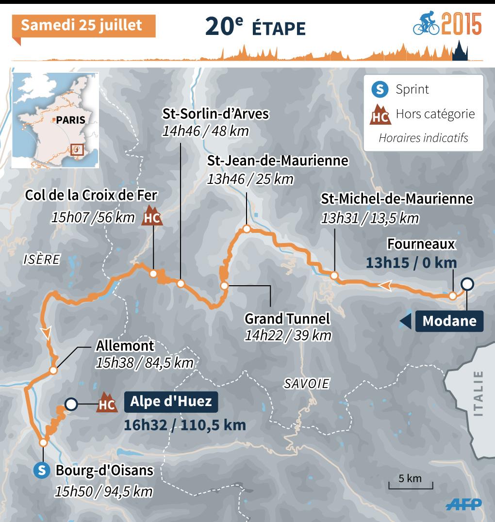 Tour de France 2015 : le parcours de la 20e étape