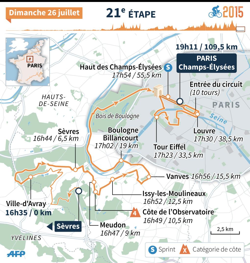 Tour de France 2015 : le parcours de la 21e étape