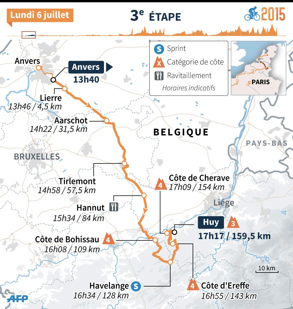 Tour de France 2015 : le parcours de la 3e étape