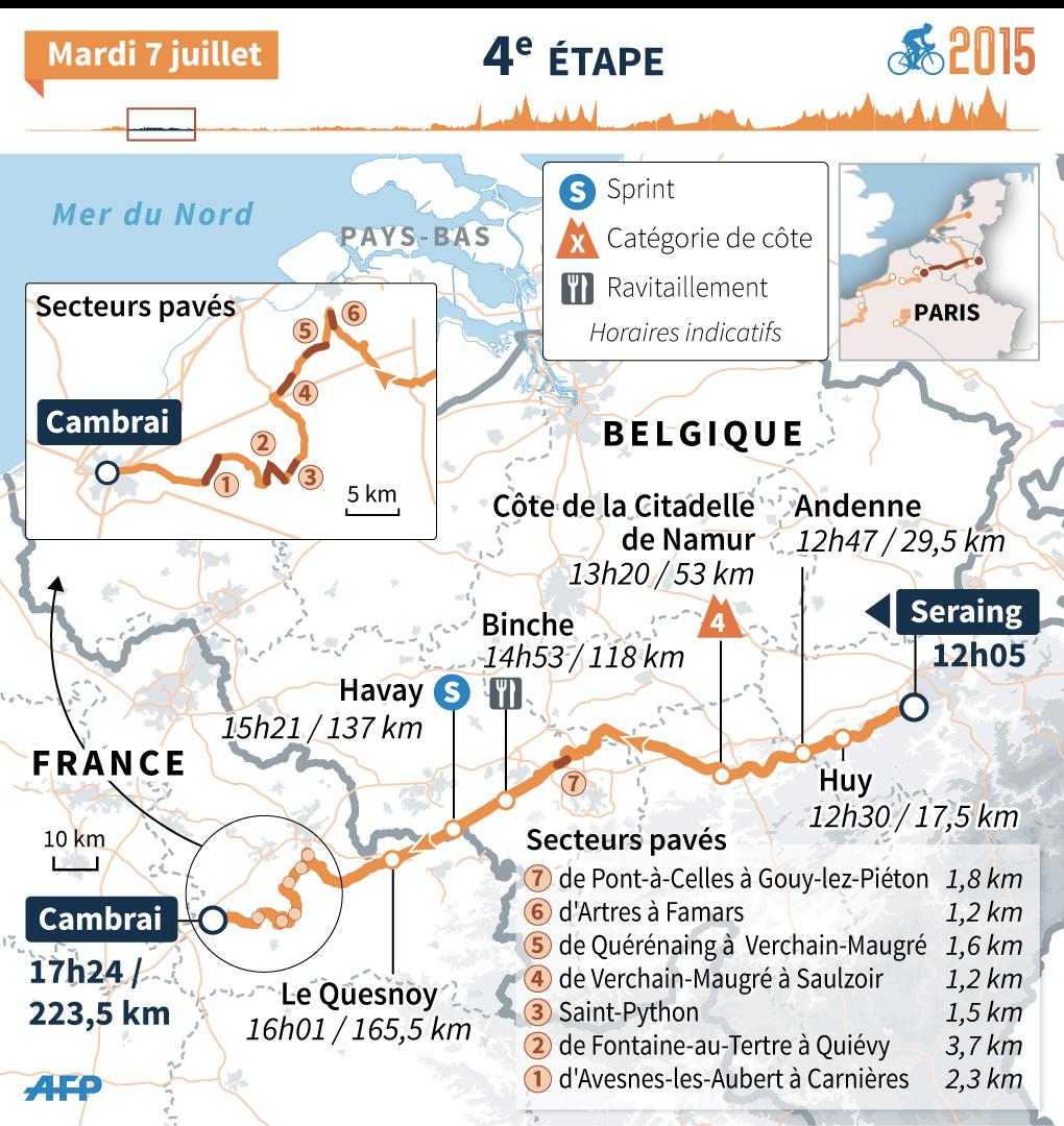 Tour de France 2015 : le parcours de la 4e étape