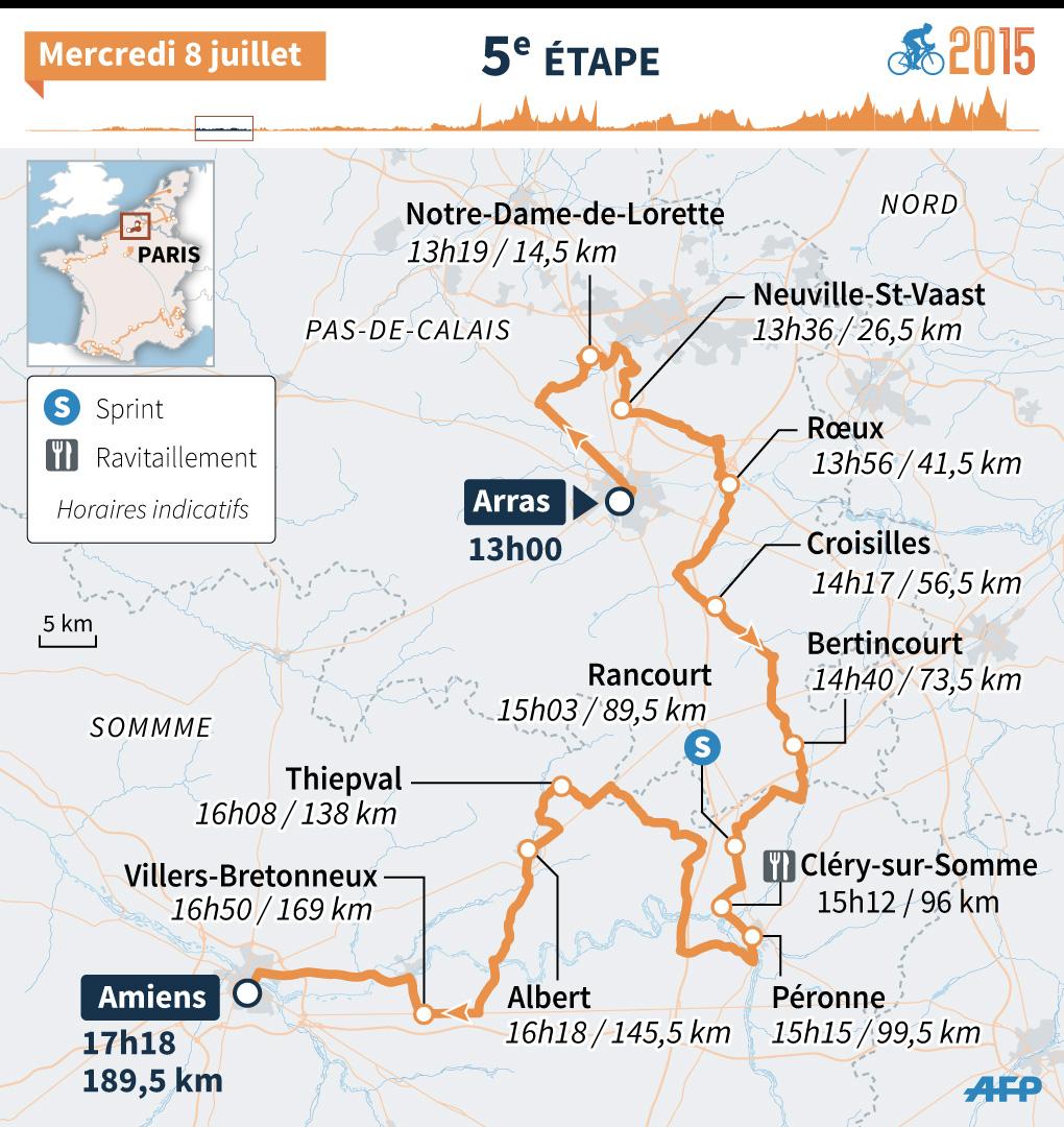 Tour de France 2015 : le parcours de la 5e étape