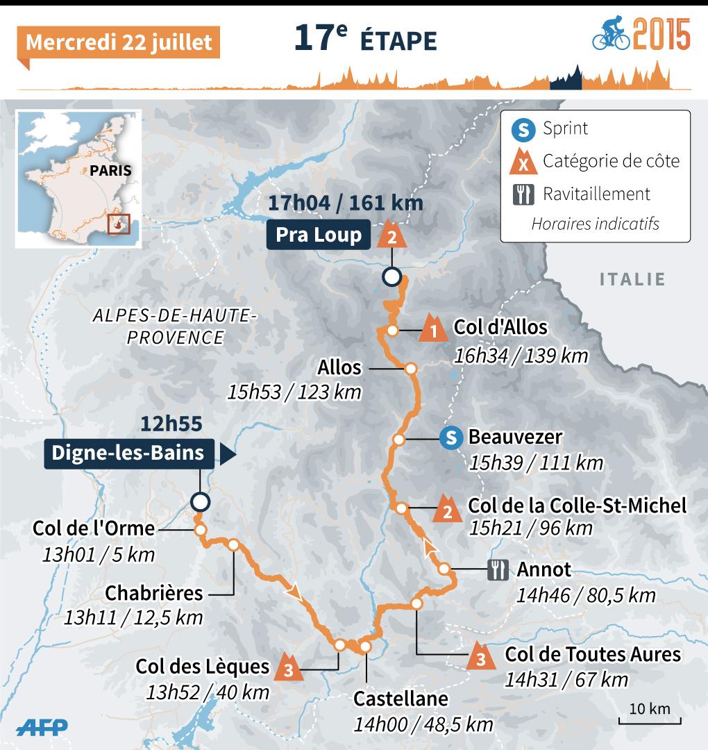Tour de France 2015 : le parcours de la 17e étape