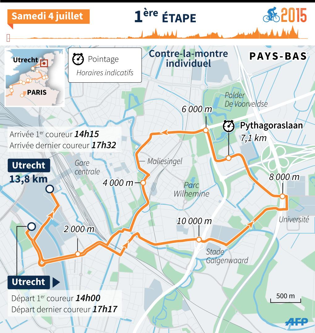 Tour de France 2015 : le parcours de la 1re étape