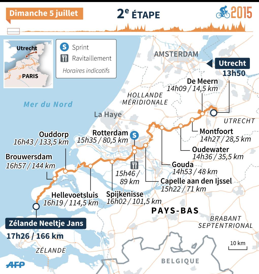 Tour de France 2015 : le parcours de la 2e étape