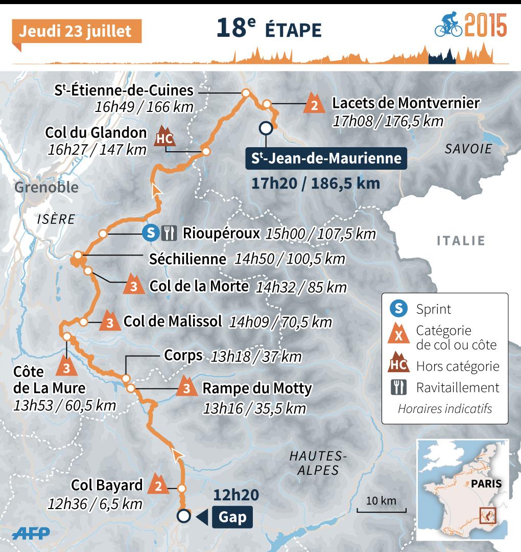 Tour de France 2015 : le parcours de la 18e étape