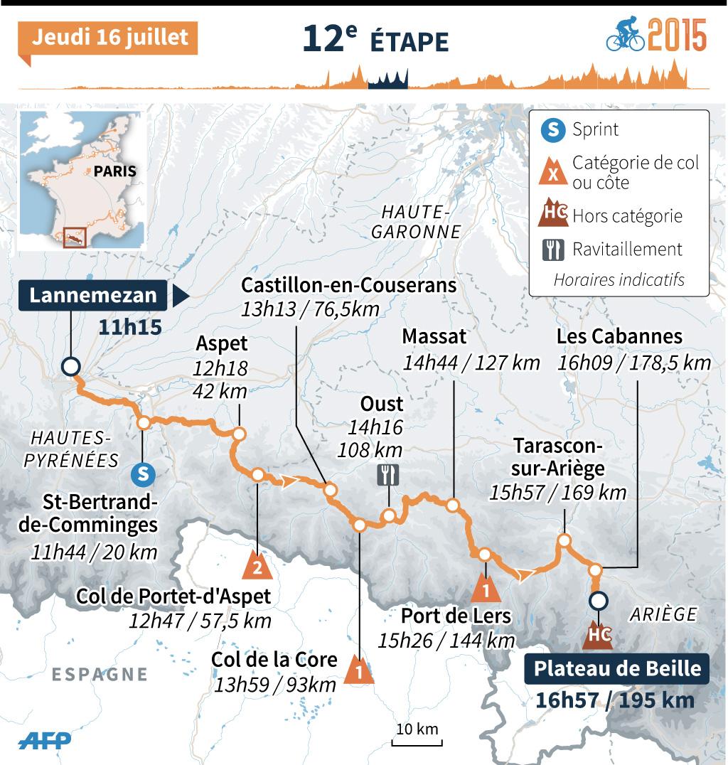 Tour de France 2015 : le parcours de la 12e étape