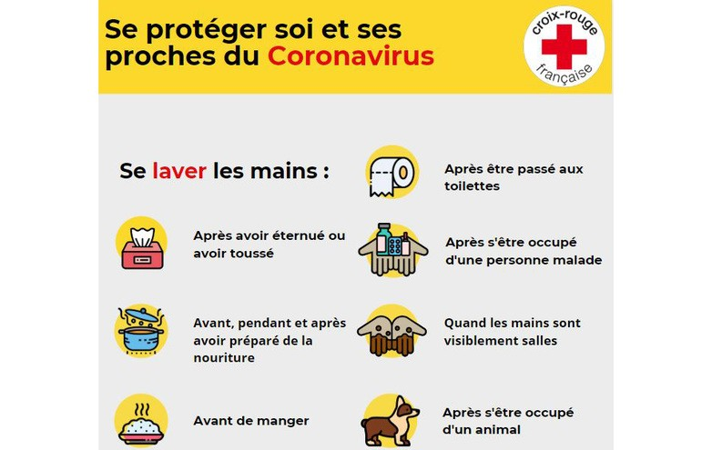 Bulletin de la Croix-Rouge, publié le 4 mars 2020
