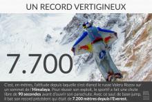 Un nouveau record d'altitude dans les hauteurs de l'Himalaya