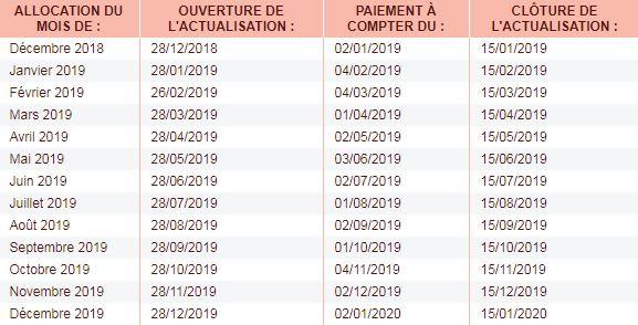 Calendrier Paiement Pôle Emploi 2022 Pôle emploi : le calendrier 2019 de vos actualisations et paiements