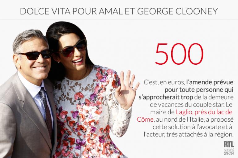 Dolce vita pour Amal et George Clooney