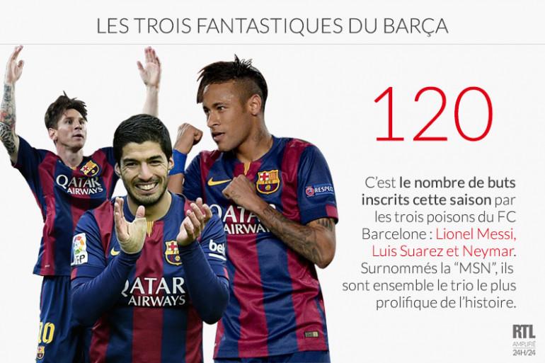 Ligue des Champions : la MSN, atout maître du Barça