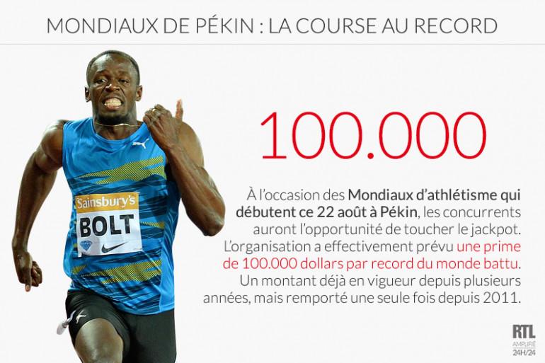 Mondiaux d'athlétisme 2015 : une prime de 100.000 dollars par record du monde