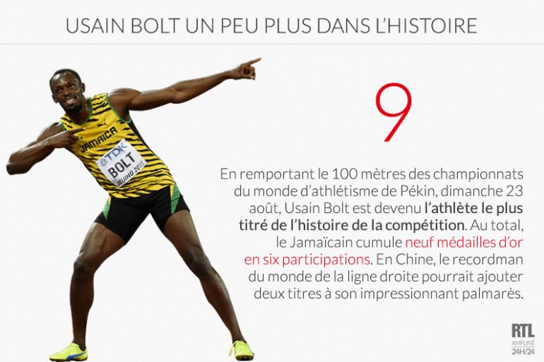 Un nouveau record pour Usain Bolt