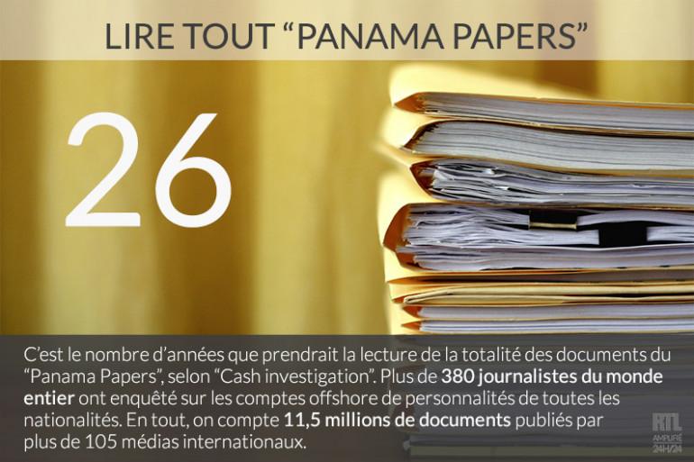 """""""Panama Papers"""" : combien d'années pour lire tous les documents ?"""