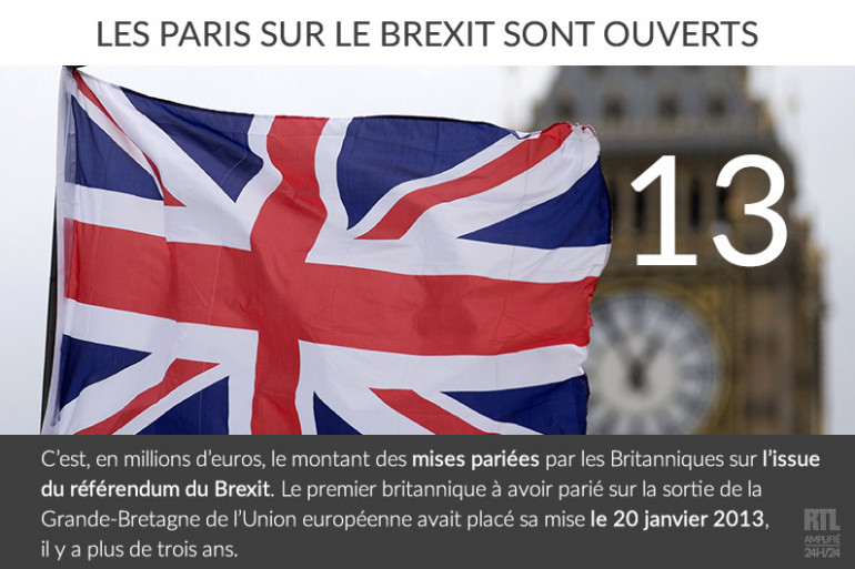 Brexit : les Britanniques parient en masse sur l'issue du référendum