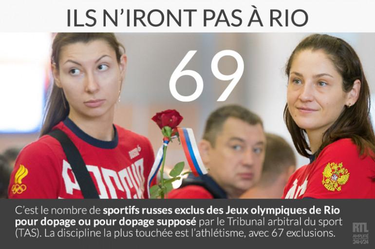 On connaît le nombre de Russes qui n'iront pas aux Jeux olympiques