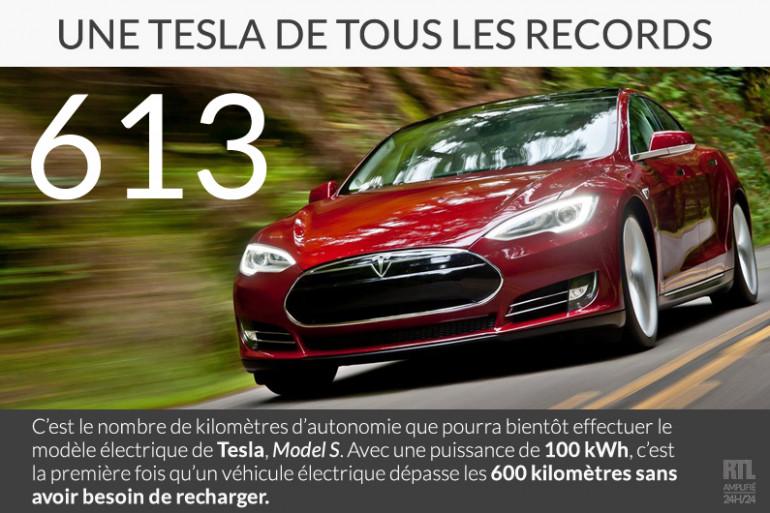 Une nouvelle batterie pour la voiture électrique de Tesla