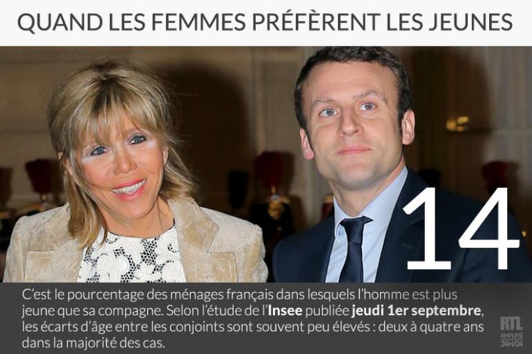 Brigitte, l'épouse d'Emmanuel Macron a 20 ans de plus que lui