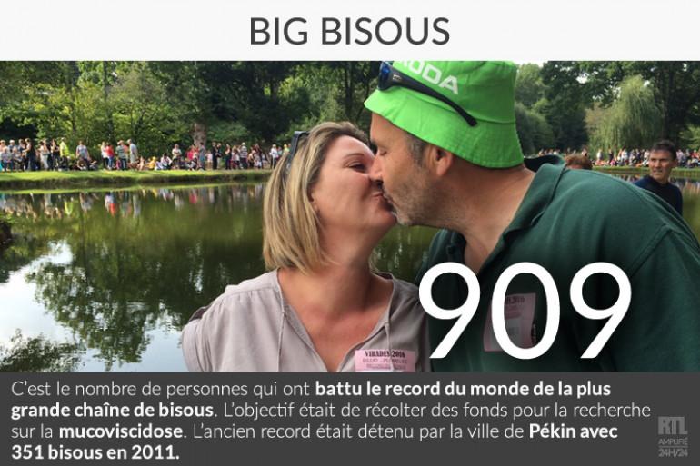Record du monde de bisous pour lutter contre la mucoviscidose