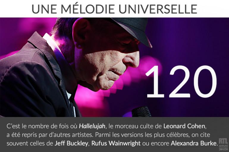 """""""Hallelujah"""", l""""hymne universel de Leonard Cohen"""