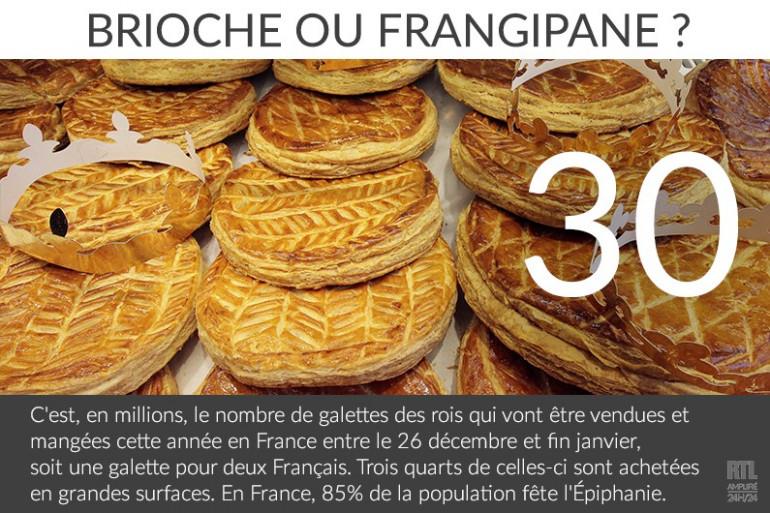 Les Français toujours aussi fous de la galette