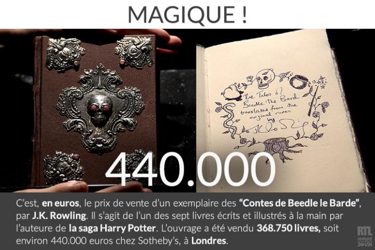 """Le chiffre du jour - un exemplaire des """"Contes de Beedle le Barde"""" vendu environ 440.000 euros aux enchères à Londres."""