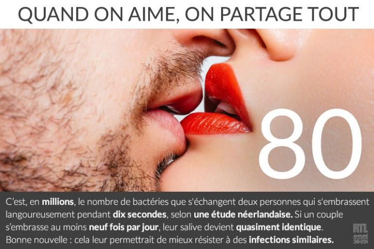 Combien de bactéries s'échange t-on dans un baiser ?