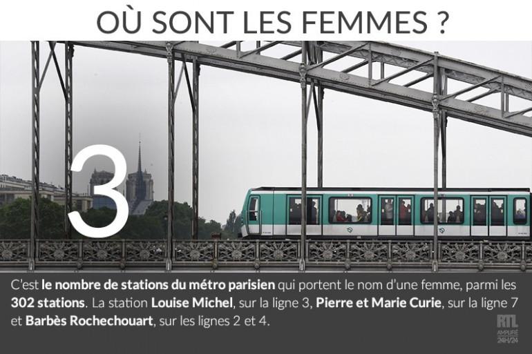 Seulement trois stations portent le nom d'une femme dans le métro parisien