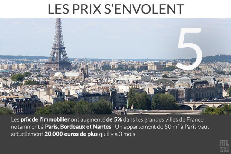 Immobilier : les prix décollent de 5% dans les grandes villes de France