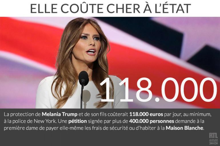 États-Unis : Melania Trump coûte des centaines de milliers d'euros chaque jour