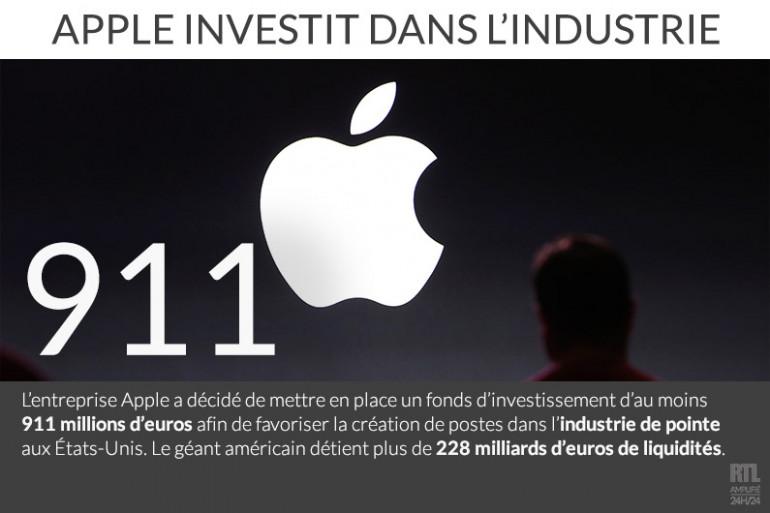 États-Unis : Apple va investir 911 millions d'euros dans l'industrie