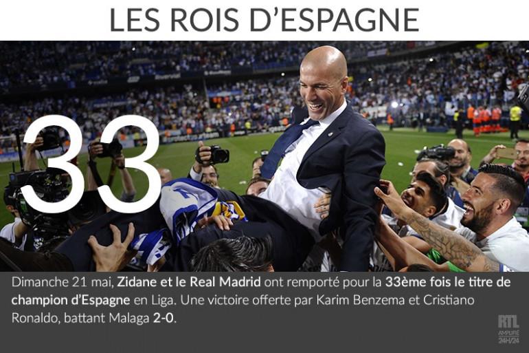 Zinedine Zidane porté par ses joueurs après le succès à Malaga 2-0. Le Real Madrid remporte son 33ème titre en Liga