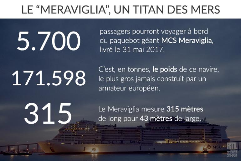 """Le """"Meraviglia"""" est le plus grand paquebot jamais livré à un armateur européen."""