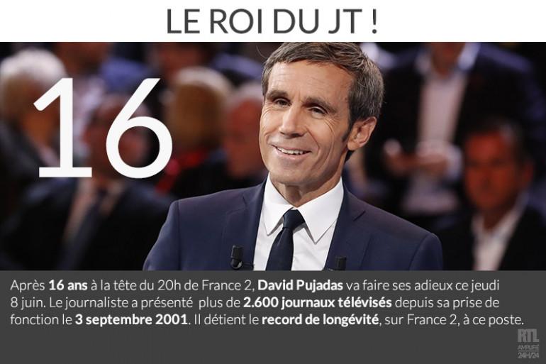 Après 16 ans et plus de 2600 JT, David Pujadas quitte France 2