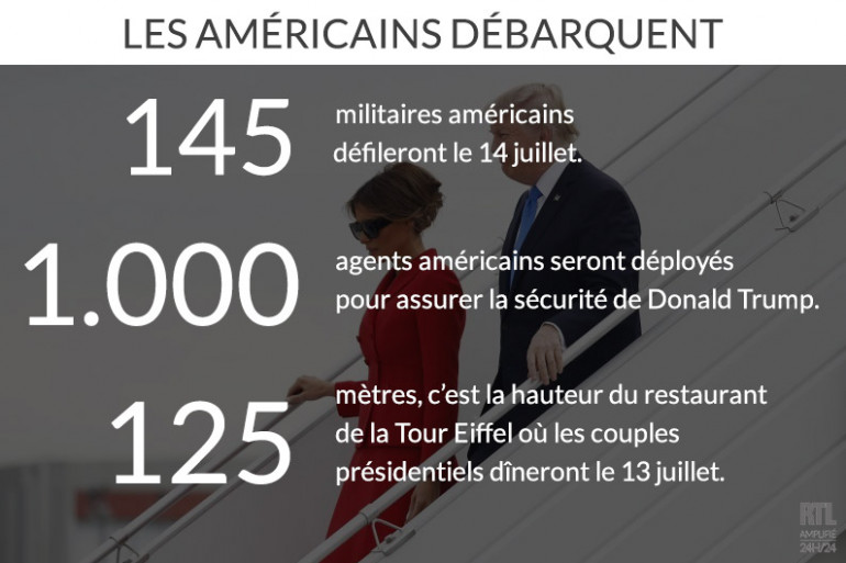 Donald et Melania Trump sont en visite à Paris pour les célébrations du 14 juillet.