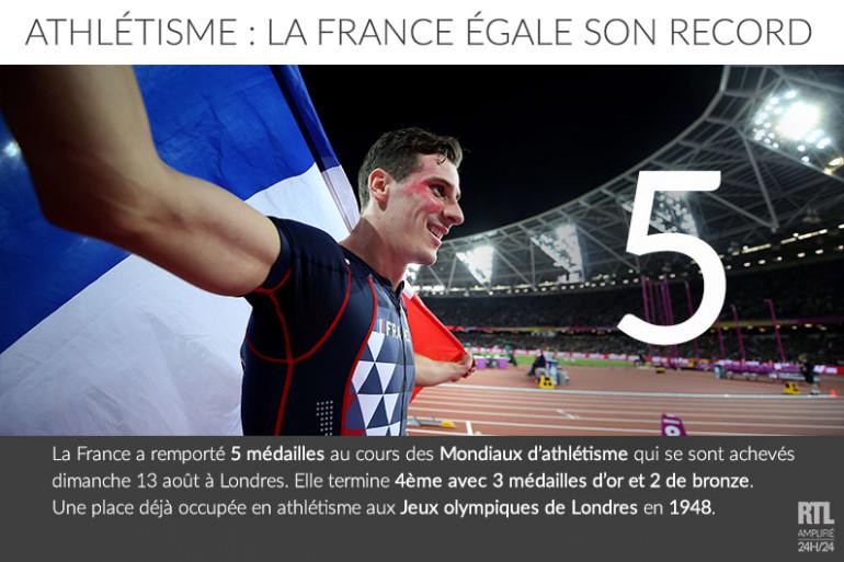 Athlétisme : la France égale son record vieux de 69 ans