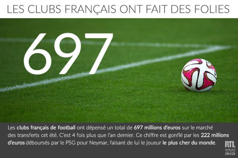 Mercato : les clubs français ont explosé le record de dépenses cet été