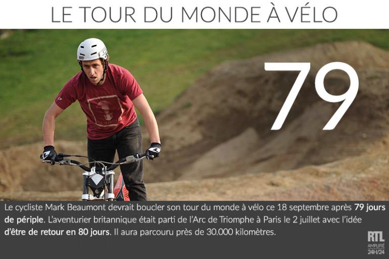 Un cycliste termine son tour du monde en 80 jours en avance