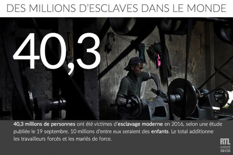 Il y a plus de 40 millions d'esclaves dans le monde