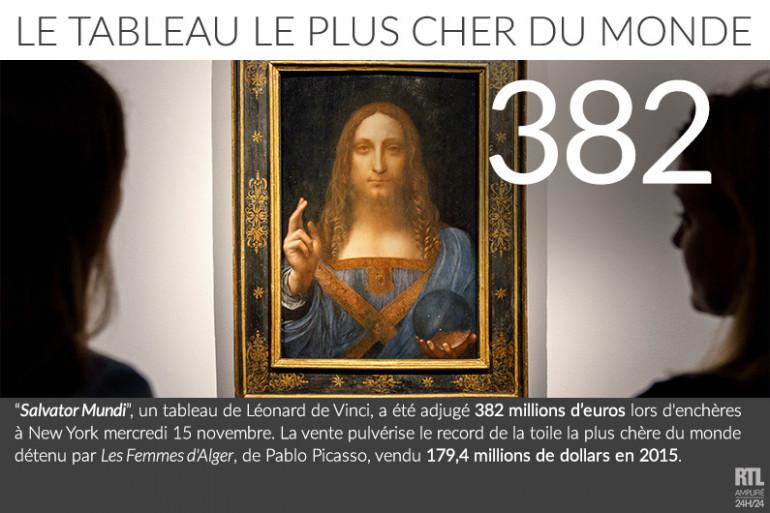 Un de Vinci devient le tableau le plus cher du monde