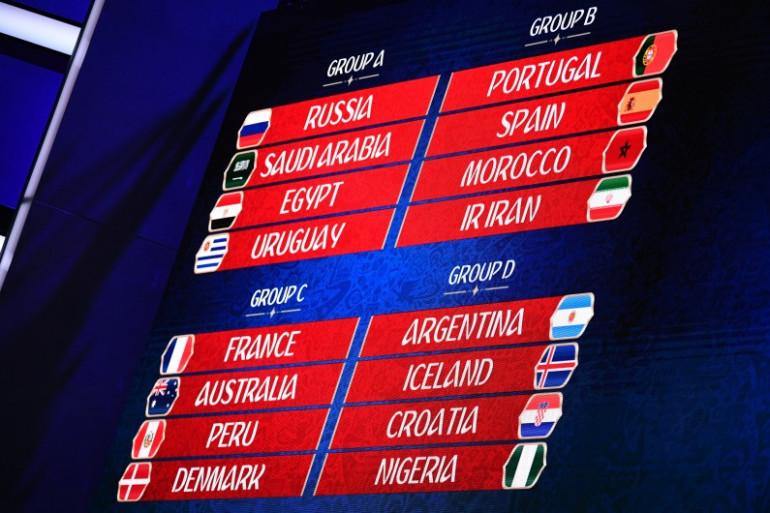 Les huit groupes du Mondial 2018 sont connus
