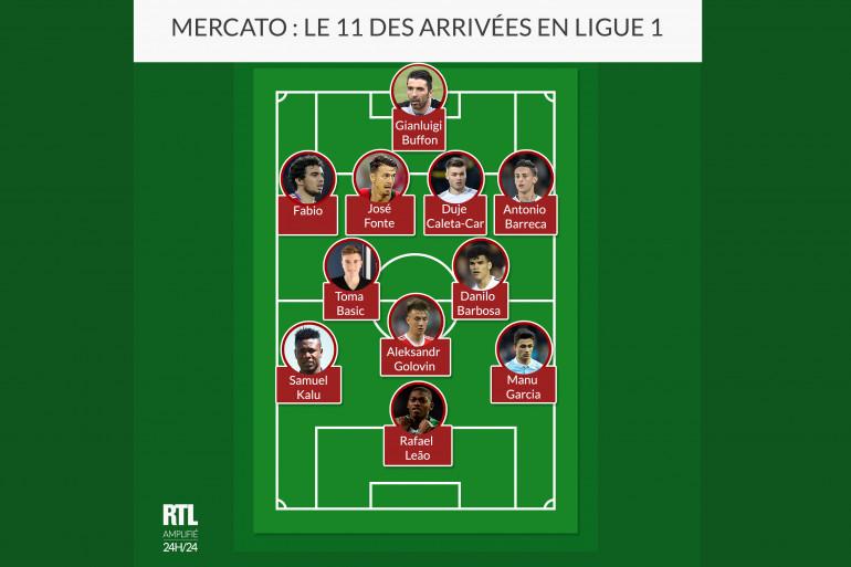Mercato le 11 des arrivées en Ligue 1