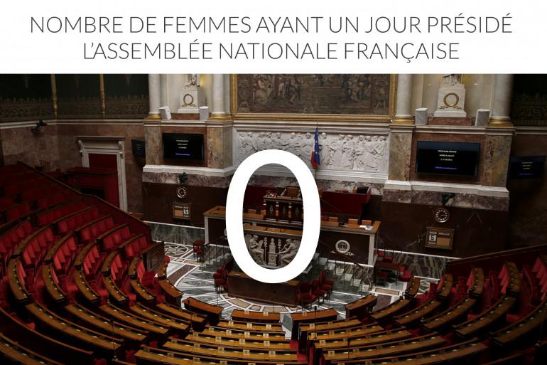 Aucune femme n'a présidé l'Assemblée natinale